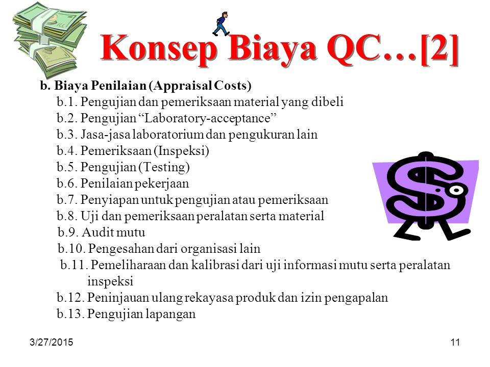 Konsep Biaya QC…[2] b. Biaya Penilaian (Appraisal Costs)
